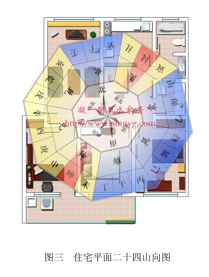 住宅平面吉凶方位图