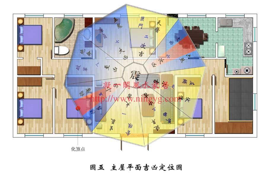 院落式住宅风水设计