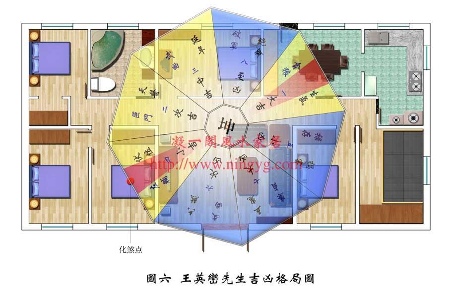 北方农村火炕结构原理图